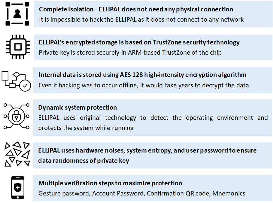 Ellipal Security