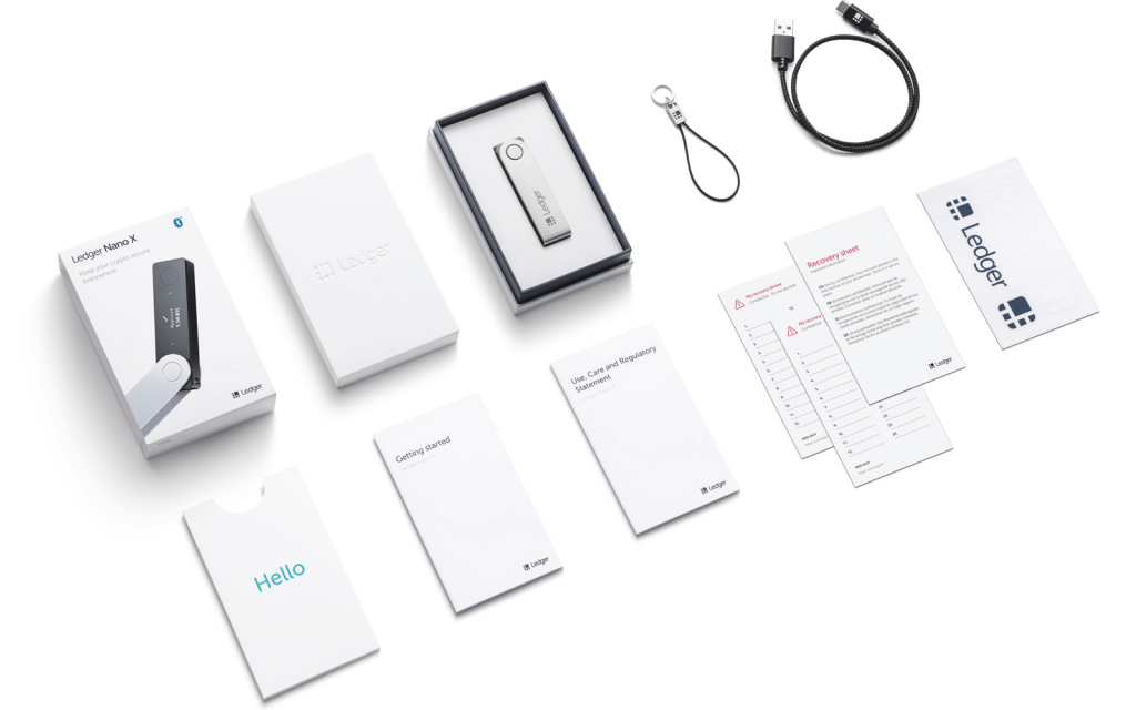 Ledger X Contents